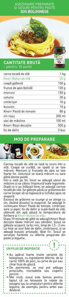 Sub-Nutriție Fapte, meniuri și calorii