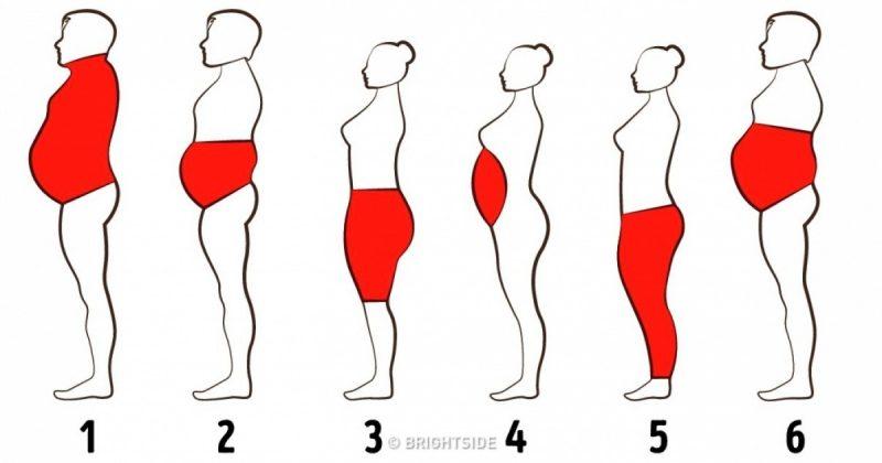 top 5 sfaturi pentru a pierde grăsimea corporală cum să slăbești atunci când este balonat