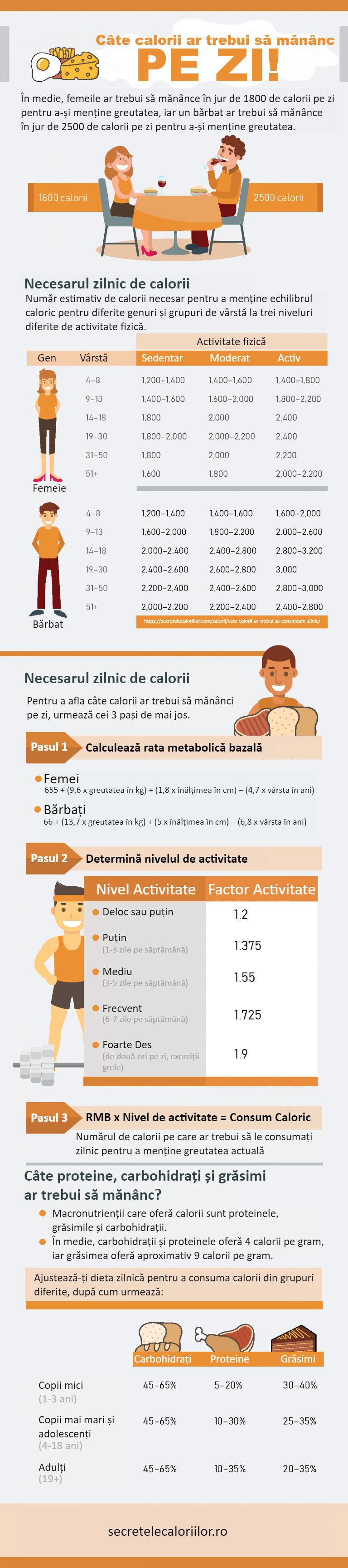 sfaturi simple de acasă pentru a pierde în greutate)