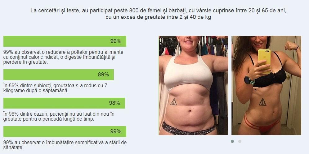 1 săptămână 5 kg pierdere în greutate
