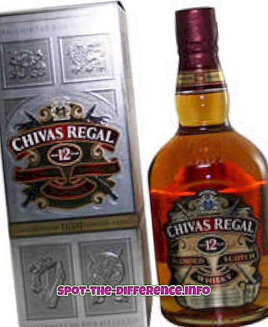 whisky în pierdere în greutate)
