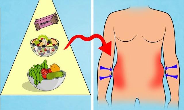 Cel mai simplu mod de a pierde în greutate - Cel mai natural mod de a pierde în greutate