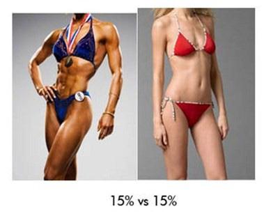pierde grasimea corporala nu in greutate