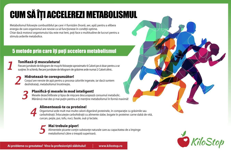 Sfaturi de scădere în greutate, care sunt de fapt bazate pe dovezi | APM Buzau