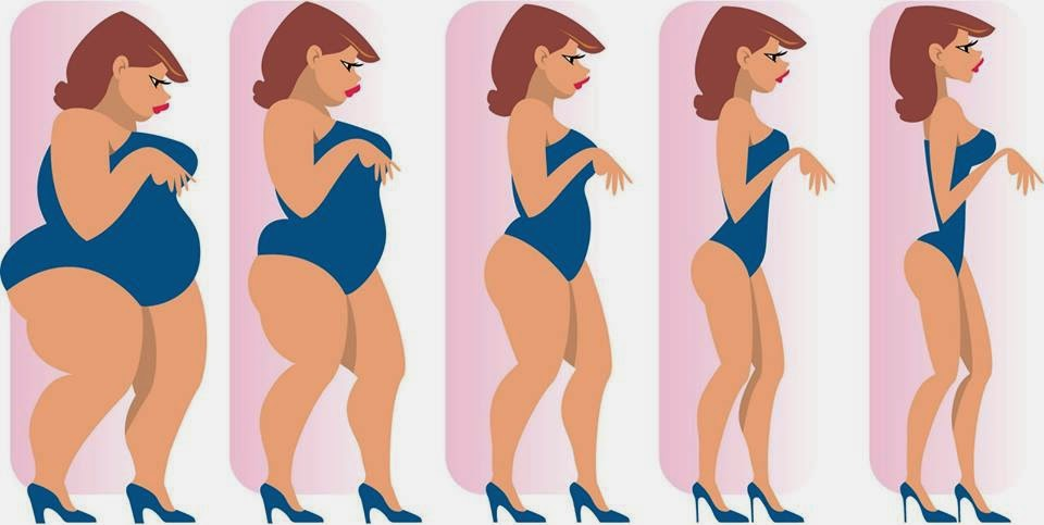 indice glicemic pierdere de grăsime cum să slăbească în fese