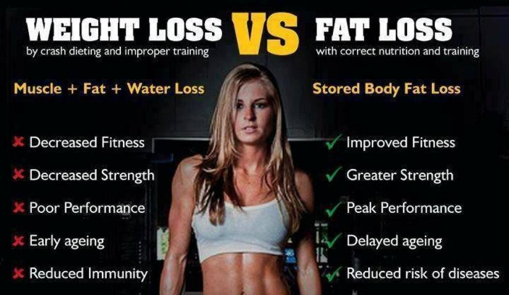 cel mai simplu mod de a pierde in greutate mananca mai putin pierdere în greutate rebel wilson