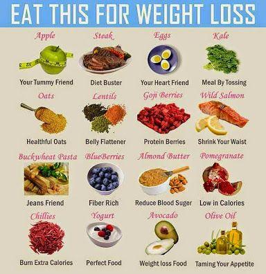pierdere in greutate lucas