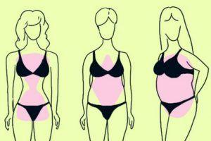 pierderea poftei de mâncare și simptome de pierdere în greutate