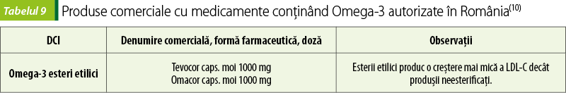 Colesterolul - ce este, care este nivelul optim | Bioclinica