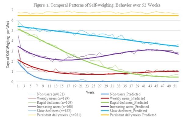 teoria scăderii în greutate cum să rămâi curvy, dar să slăbești
