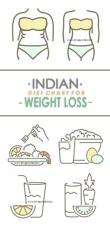 pierderi în greutate brute până la 4 rezultate