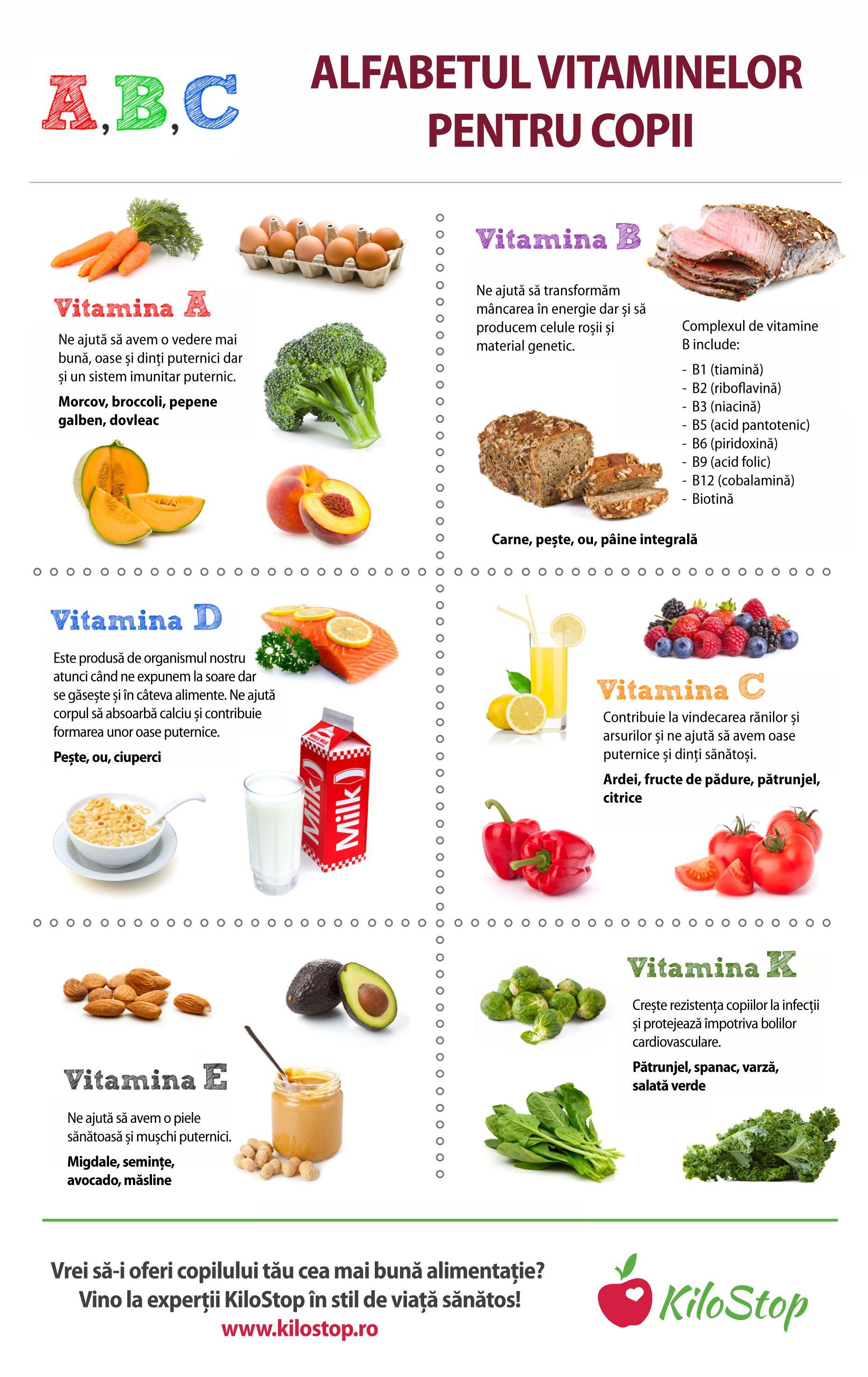 principiile dietei keto