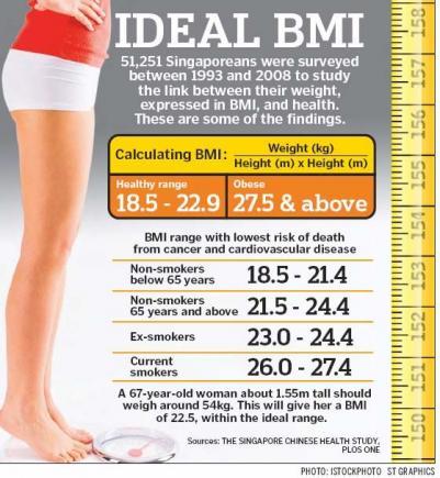 cum să slăbești dacă ești supraponderal moira emmerdale pierdere în greutate