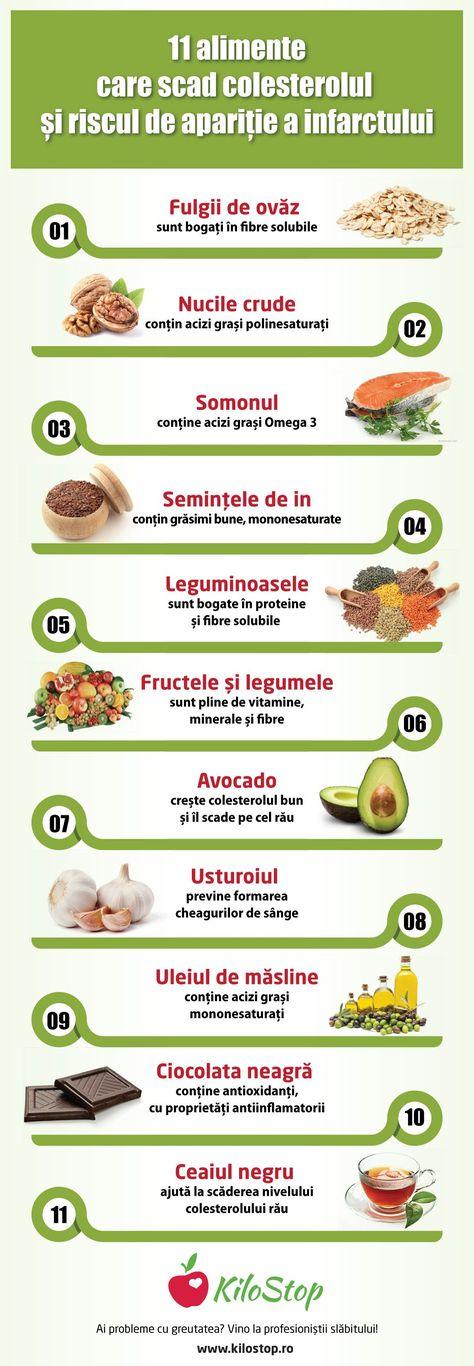 cele mai bune bare sănătoase pentru pierderea în greutate scădere în greutate fără stimulanți