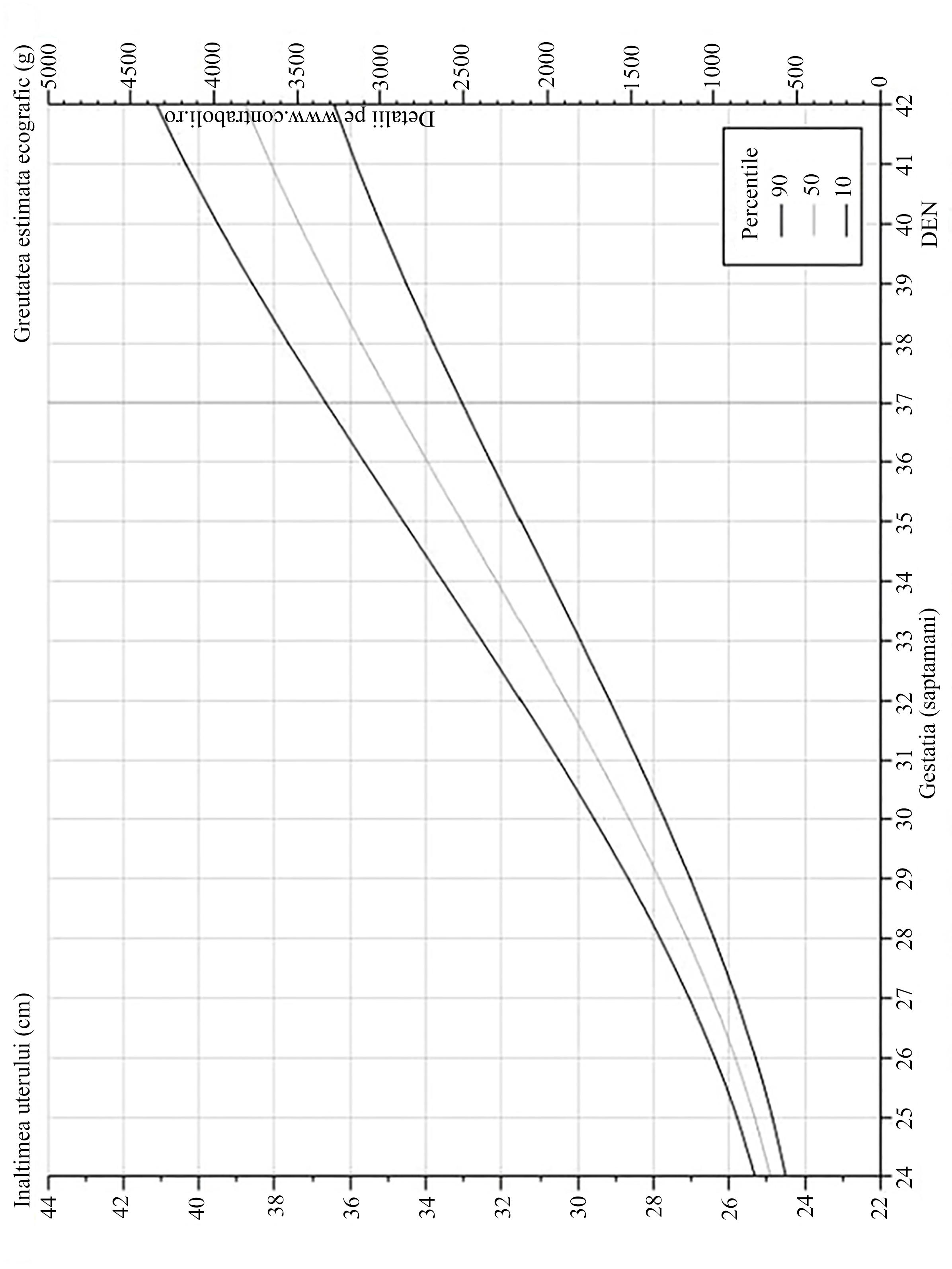 pierderea în greutate sign în foaie)