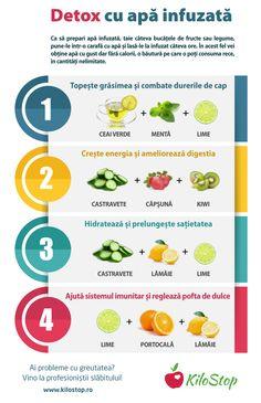 Dieta cu fructe de padure: – 3 kilograme intr-o saptamana - Slab sau Gras