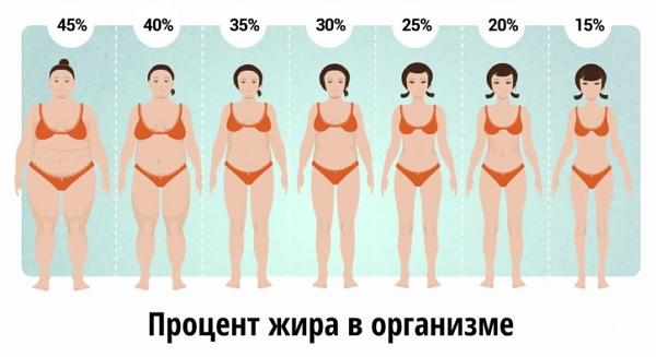 cofeina te ajută să slăbești pierderea în greutate devine slabă