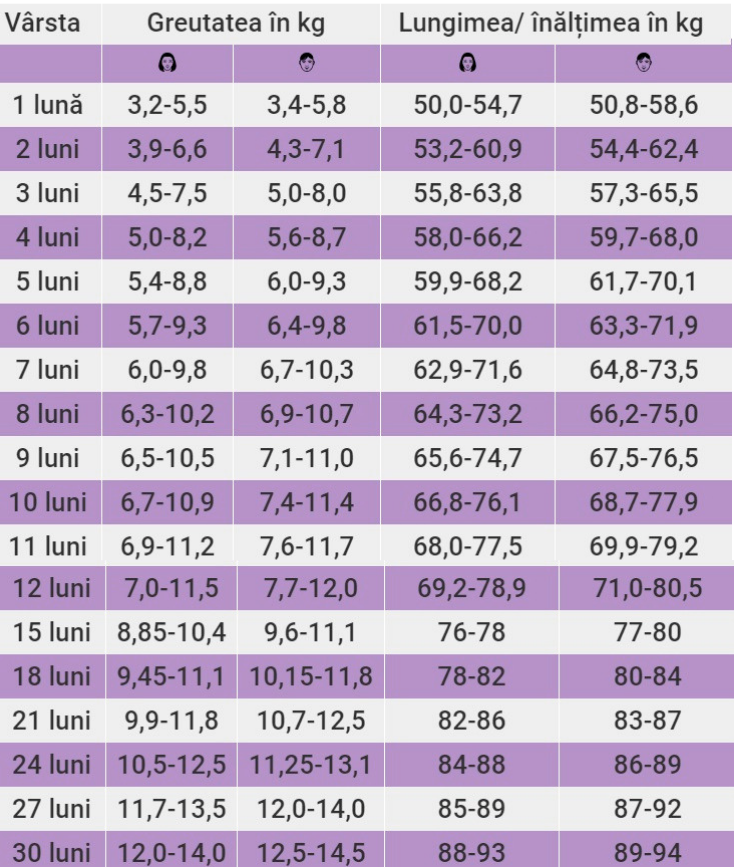Seroquel (Quetiapine) Efecte secundare Pierdeți în greutate pe quetiapină