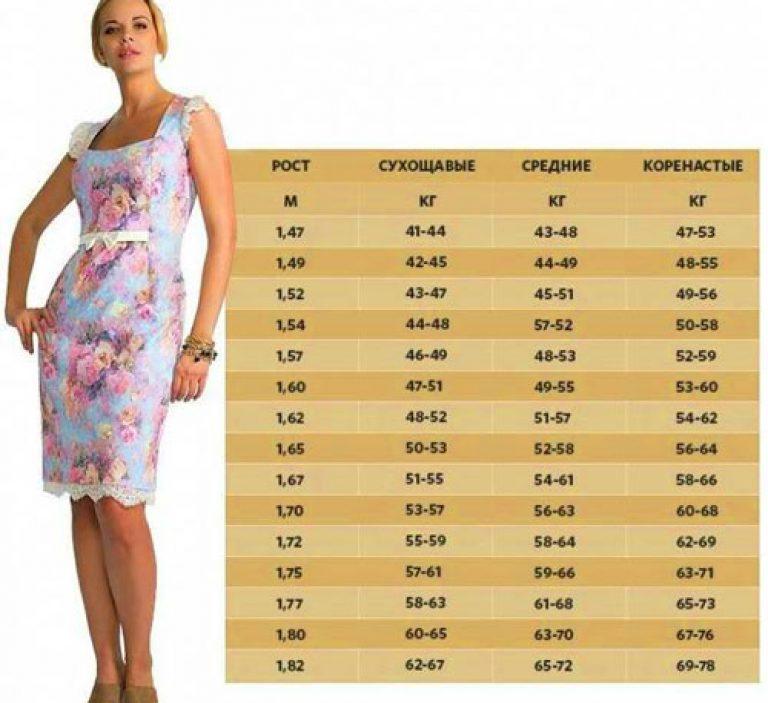 bsn femei de pierdere în greutate stivă