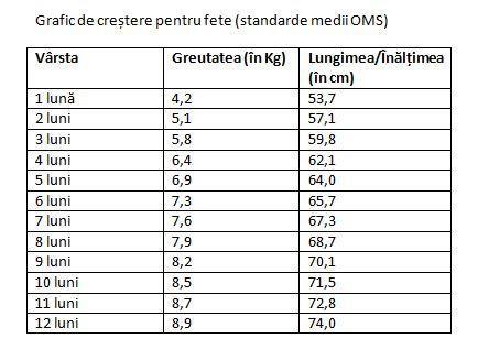 icd 9 pierdere în greutate