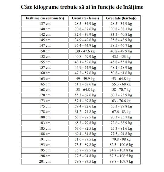 wlc pierderea globală în greutate)
