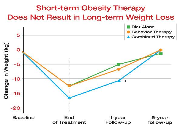 sfaturi simple eficiente de pierdere în greutate ce este multi slim