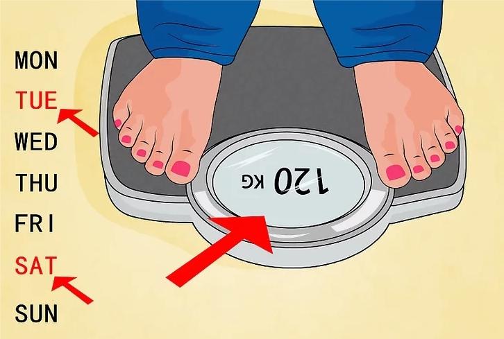 Adevaruri despre pierderea in greutate, Ideal pierdeți în greutate pe săptămână