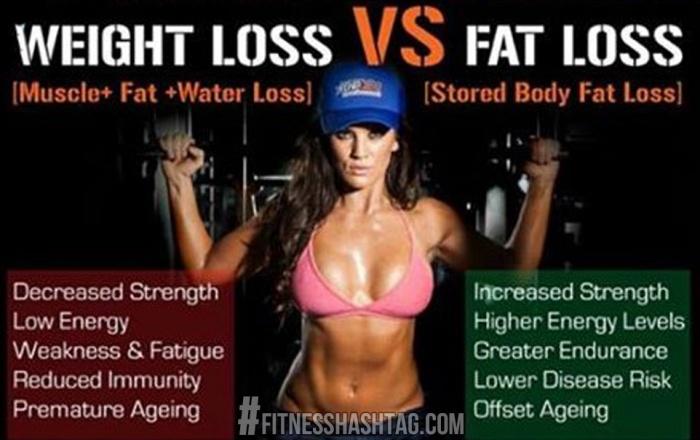 acum pierderea de grăsime grăsime corporală sau pierdere în greutate