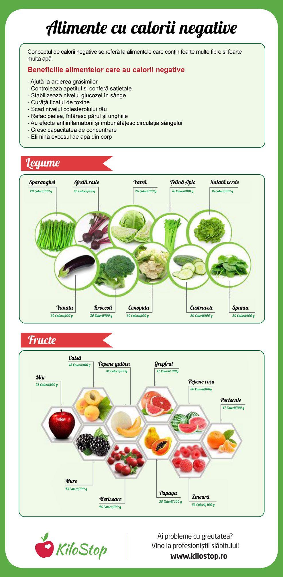 pierdere în greutate cu 2 mese pe zi pierderea grăsimilor enzime digestive