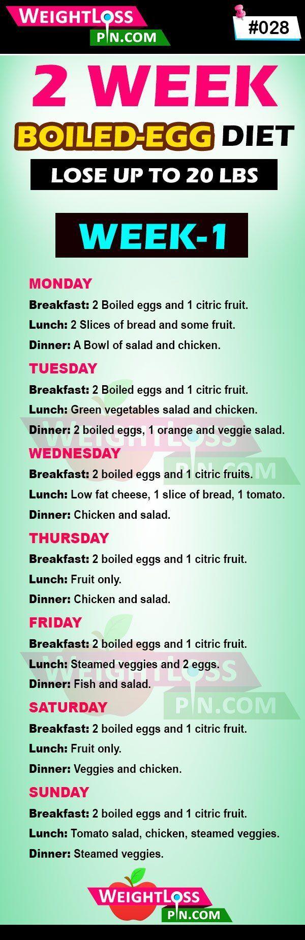 pierdere în greutate sw prima săptămână