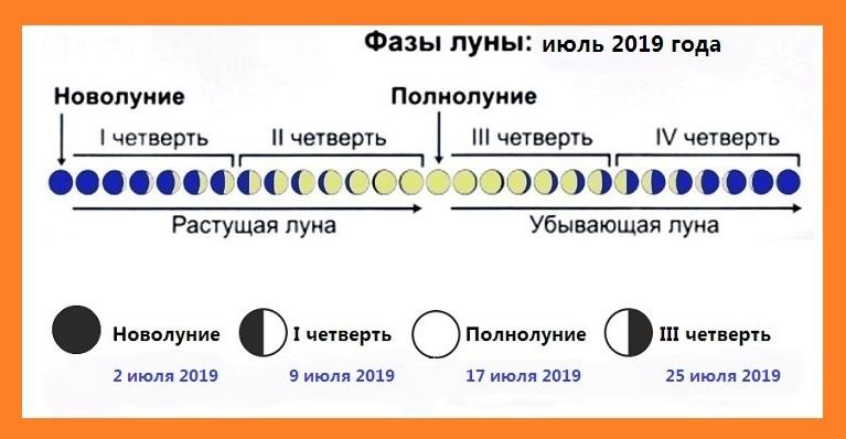 calendarul lunar de pierdere în greutate eutirox pentru pierderea în greutate