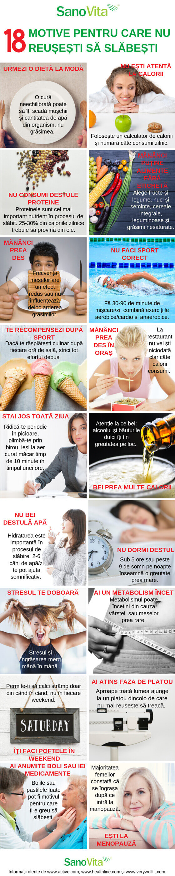poți să pierzi în greutate în timp ce în menopauză
