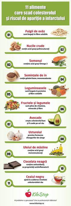 dieta pentru slabit burta