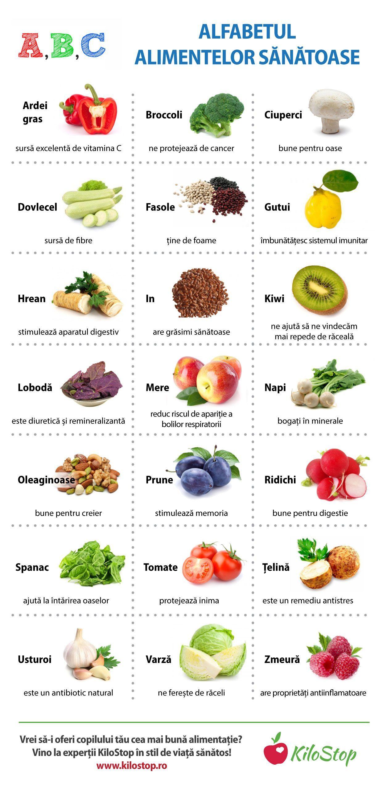 10 modalităţi de a îmbunătăţi activitatea creierului prin alimentaţie - Om Activ