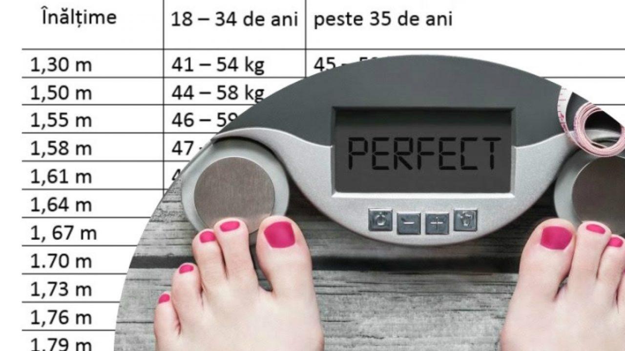 cea mai bună metodă de a pierde în greutate la 52 de ani