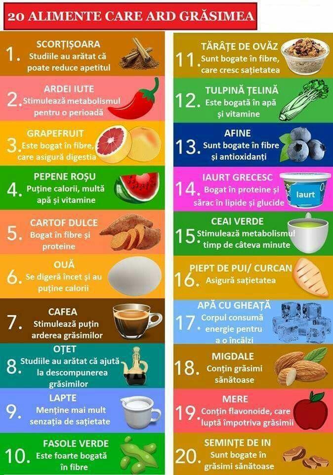 Pierderea durabilă în greutate pe o dietă Paleo Salt Paleo