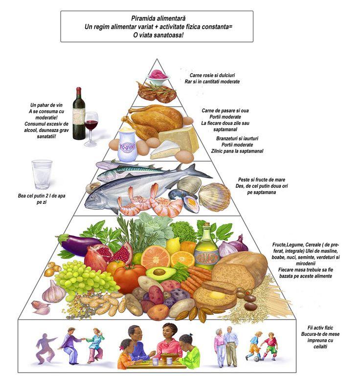 indicele glicemic pentru pierderea în greutate