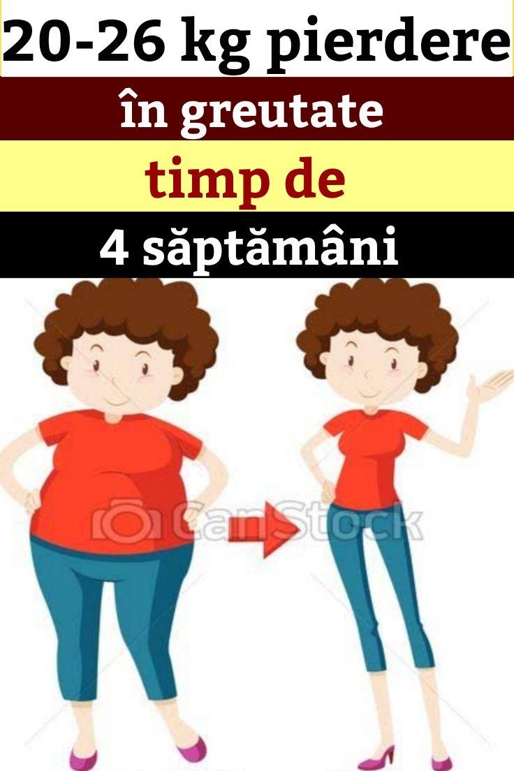 pierdere în greutate mort cât timp să pierzi grăsimea corporală