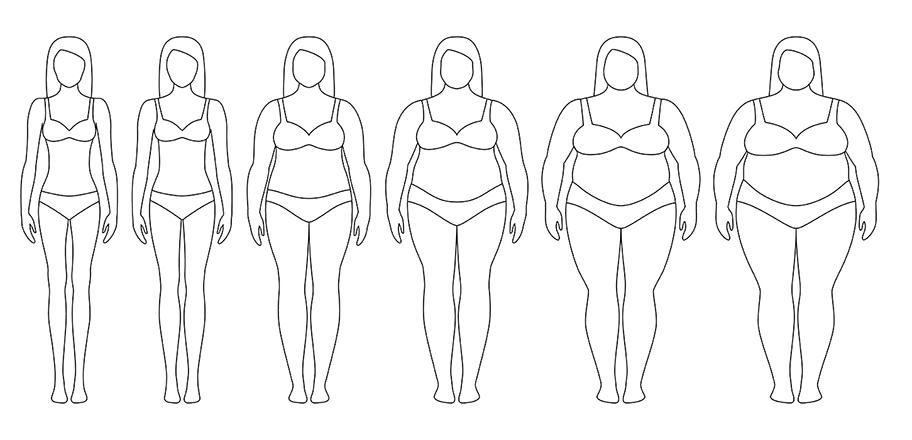 Pierderea în greutate trăiește mai mult