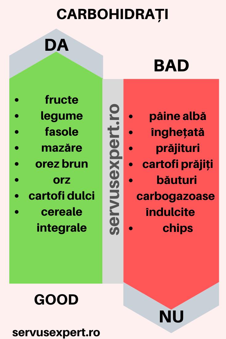 3 tipuri de pierderi în greutate - Iu sănătate arnett pierdere în greutate