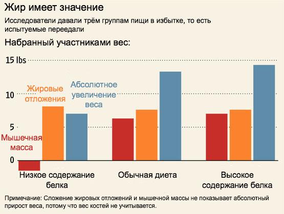 modalități ușoare de a pierde în greutate în timpul verii)