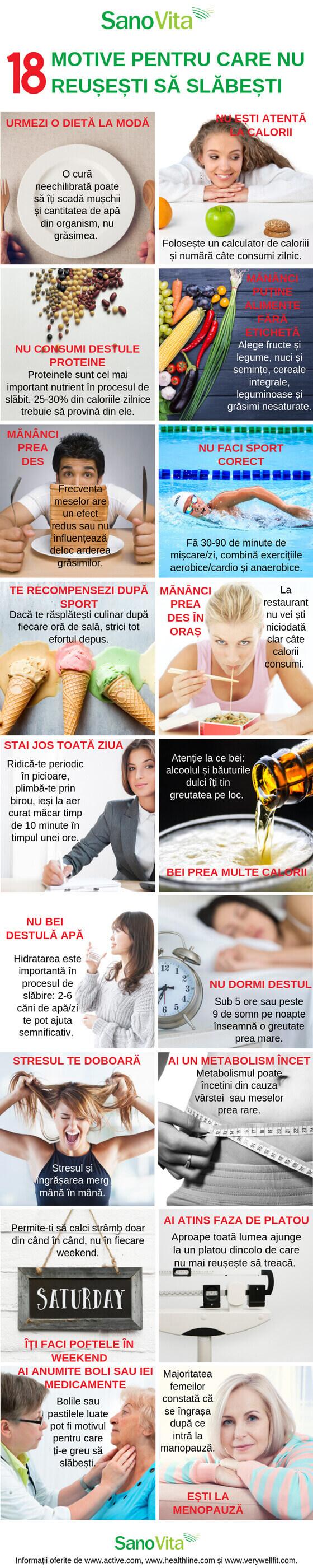 menopauză nu pot slăbi cafea de slăbire sigură