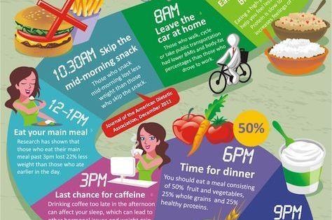 slăbește infografic cum să ai pădure pentru pierderea în greutate