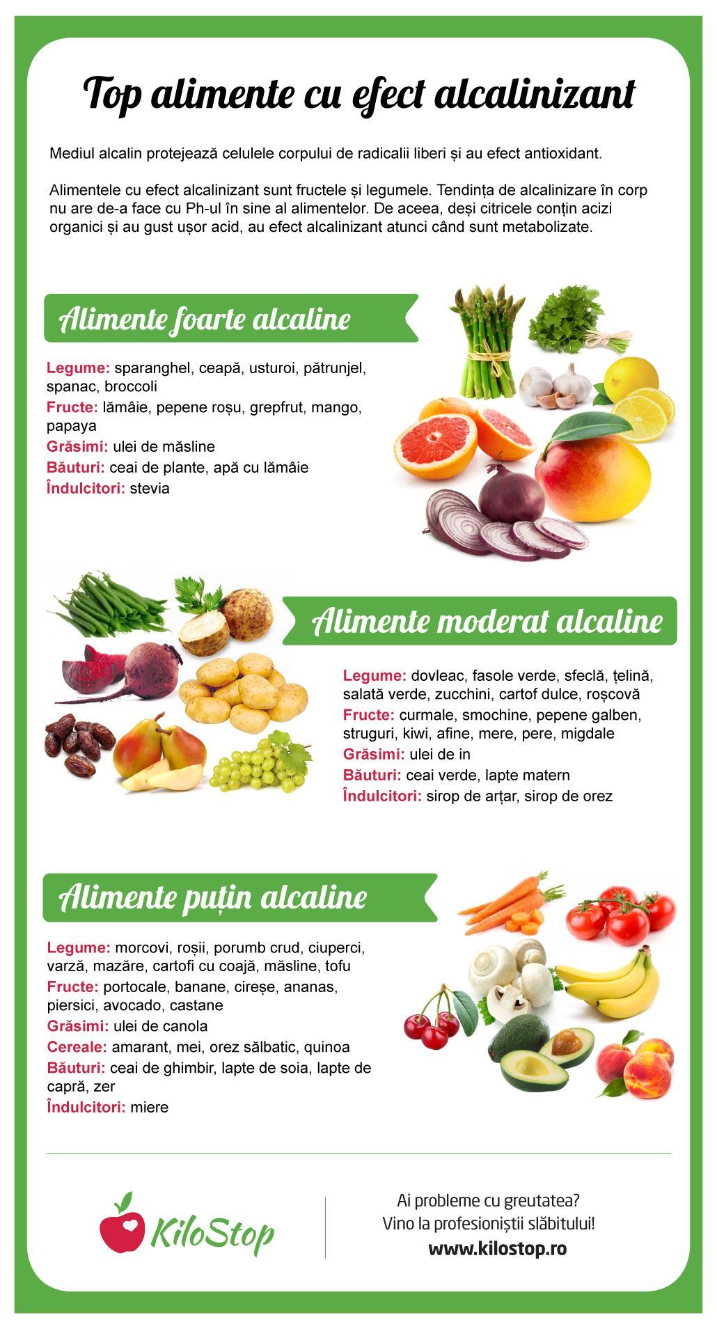 Dieta alcalină - tot ce trebuie să ştii