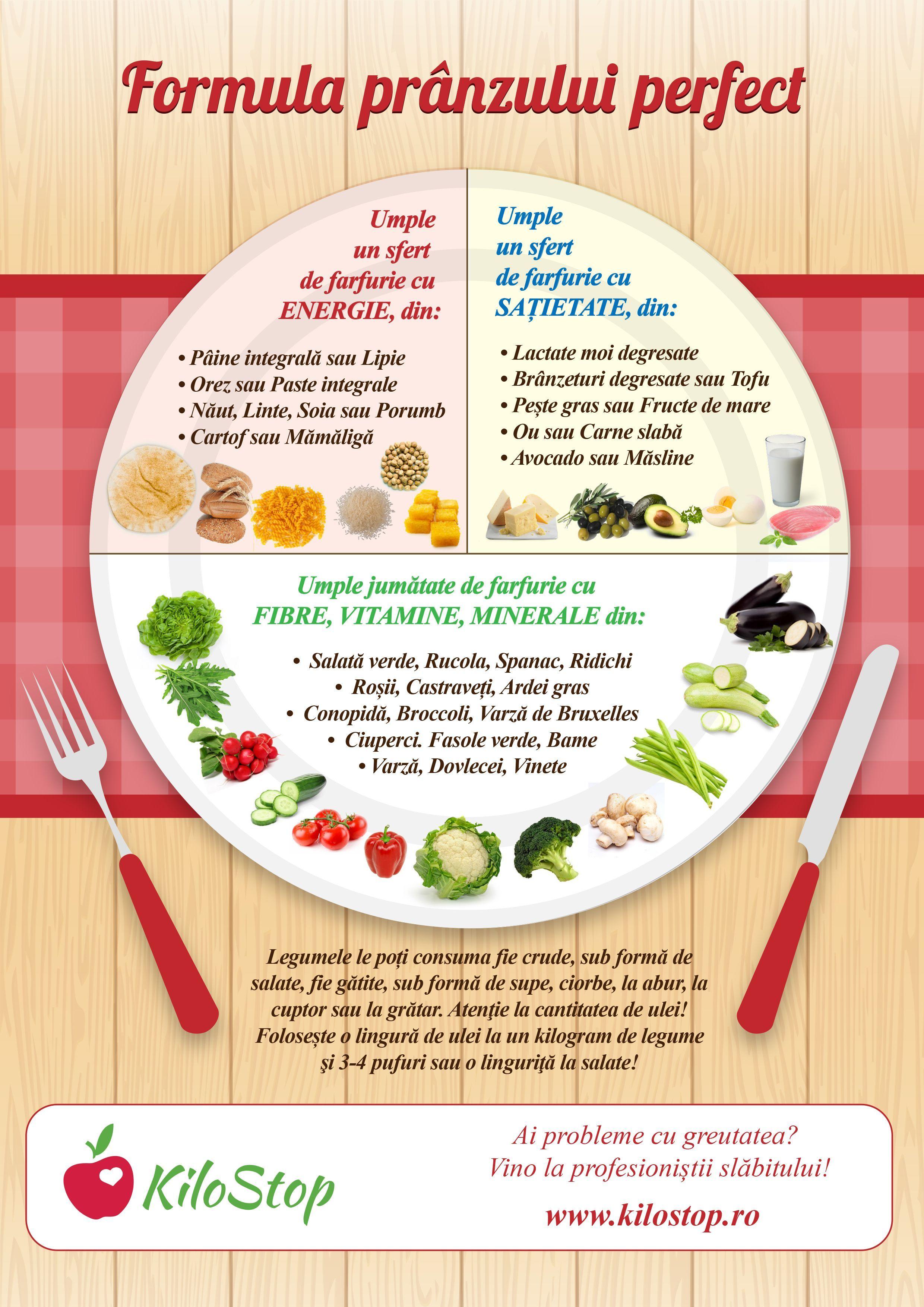 pierderi sănătoase de pierdere în greutate mese