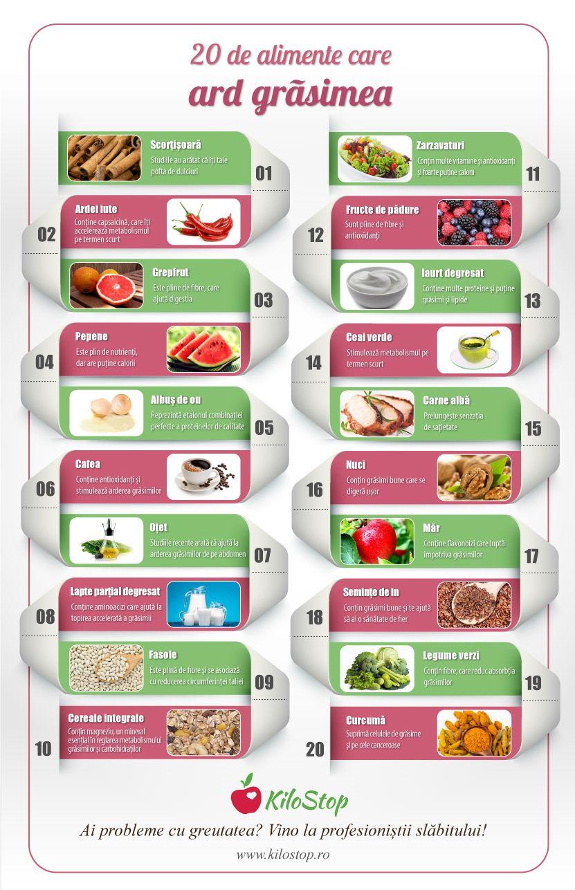 Combinatii de alimente pentru a slabi sanatos